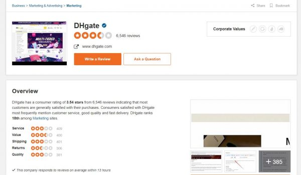 dhgate review sitejabber