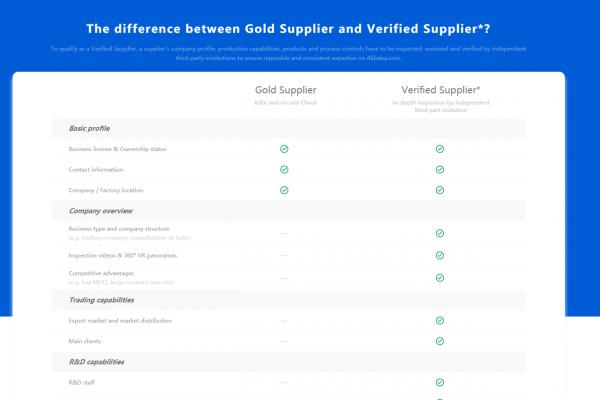 supplier type